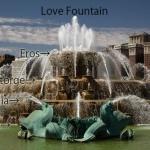 愛の噴水モデルとフリーエネルギー