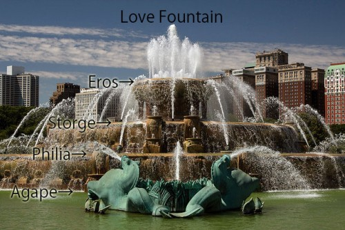 lovefountain